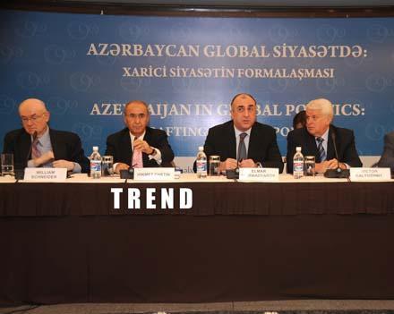 Азербайджан в глобальной политике